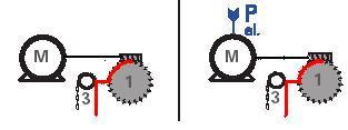 Sicherheitsrelevanter Kraftfluss beim Dynamisch selbsthemmenden Getriebe